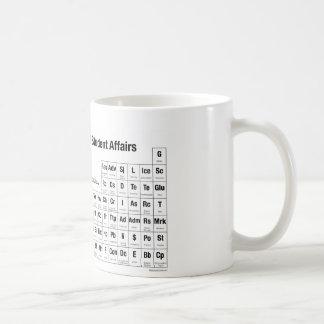 La tabla periódica de taza de los asuntos de