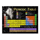 La tabla periódica postales