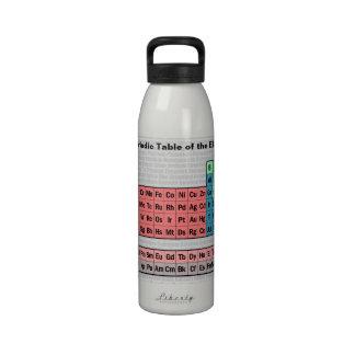 La tabla periódica simple con el fondo del elemen botellas de agua reutilizables