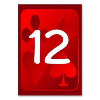 La tarjeta roja se adapta a número de encargo de l