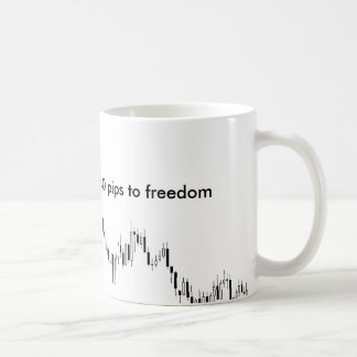 La taza del comerciante de las divisas - 40 pipas