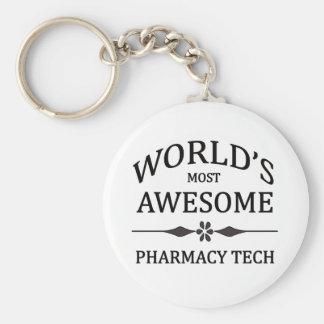 La tecnología más impresionante de la farmacia del llavero