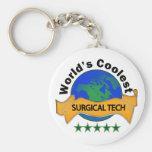 La tecnología quirúrgica más fresca del mundo llaveros