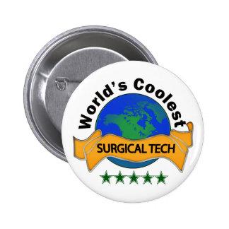 La tecnología quirúrgica más fresca del mundo pin