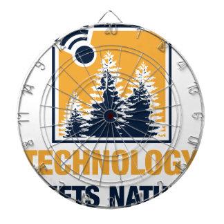 La tecnología resuelve la naturaleza