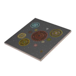 La teja del zodiaco