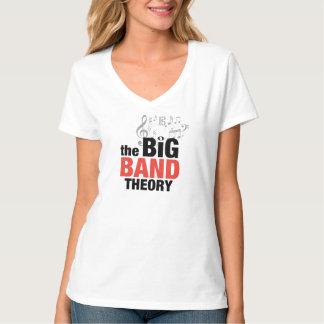La teoría de big band playera