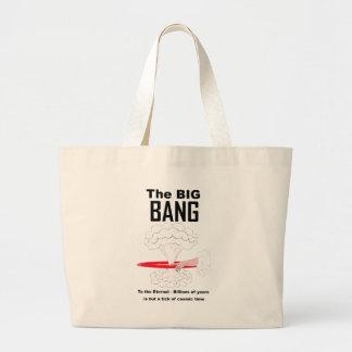 La teoría de Big Bang Bolsa