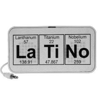 La-Ti-No (latino) - Full Mini Speakers