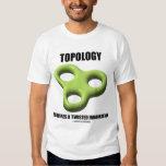 La topología requiere una imaginación torcida playera