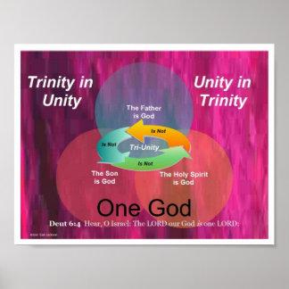 La trinidad poster