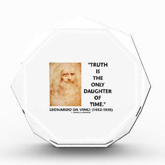 La verdad de Leonardo da Vinci es el único tiempo