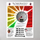 La verdad sobre B.A.C. Posters