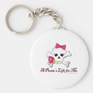 La vida de un pirata para mí:: St Croix, USVI Llavero Redondo Tipo Pin