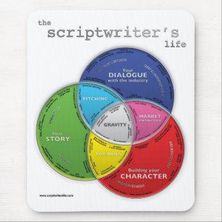 La vida del Scriptwriter Alfombrilla De Ratón