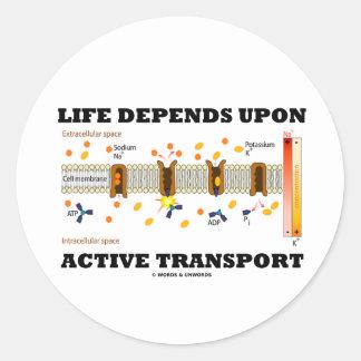 La vida depende del transporte activo (la bomba pegatina redonda