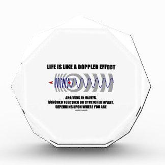 La vida es como un efecto de Doppler que llega en
