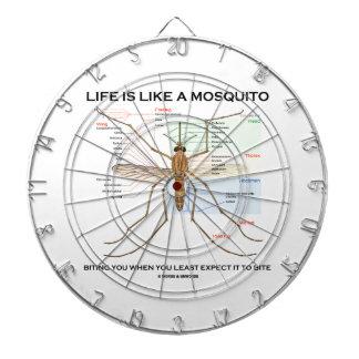 La vida es como un mosquito que le muerde cuando