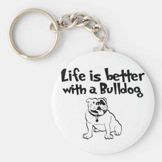 La vida es mejor con un dogo llaveros