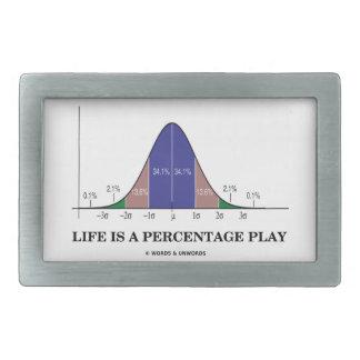 La vida es un juego del porcentaje (el humor de la hebillas cinturón rectangulares