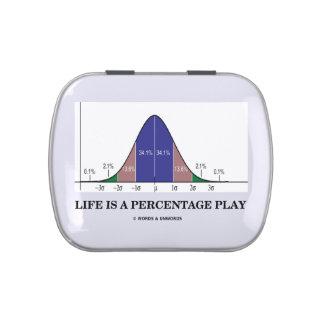 La vida es un juego del porcentaje (el humor de la frascos de caramelos