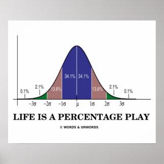La vida es un juego del porcentaje (el humor de la posters