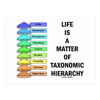 La vida es una cuestión de jerarquía taxonómica postal