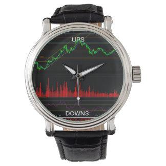 La vida lo tiene es UPS y PLUMONES: El mercado de Relojes