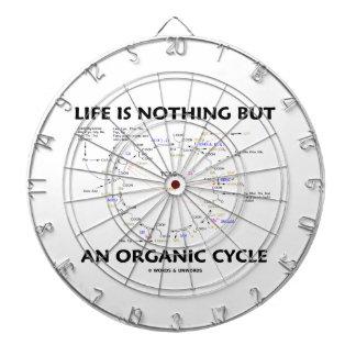 La vida no es nada sino un ciclo orgánico (el