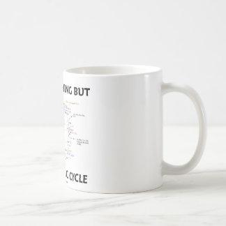 La vida no es nada sino un ciclo orgánico (el cicl taza de café
