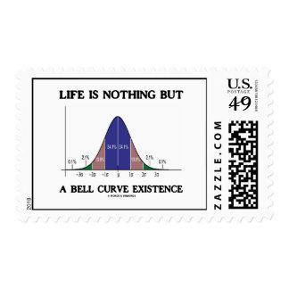 La vida no es nada sino una existencia de la curva envio