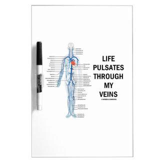 La vida pulsa a través de mis venas (el sistema pizarra blanca