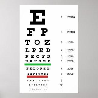 La visión del ojo snellen la carta póster