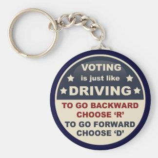 La votación es apenas como la conducción llavero redondo tipo pin