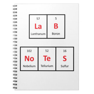 Lab Notes - Periodic Table Notebook