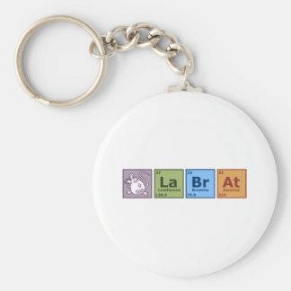 Lab Rat Keychain