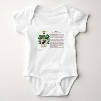 LaBar (history) T-shirts