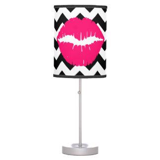 Labios rosados brillantes en zigzag blanco y negro