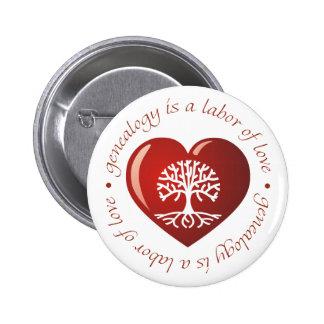 Labor of Love Heart 2 Inch Round Button