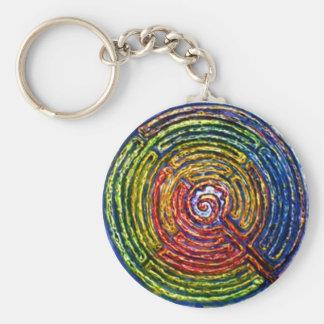 Labyrinth Key Chain