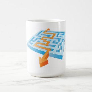 labyrinth mugs