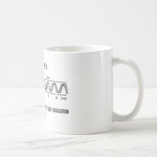 Lac Operon Classic Example Prokaryotic Gene Reg Coffee Mug