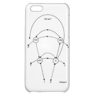 Lacanian Unconscious iPhone Case