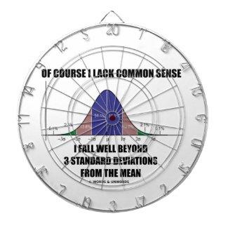 Lack Common Sense Fall Well Beyond 3 Std Devs Dartboards