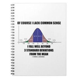 Lack Common Sense Fall Well Beyond 3 Std Devs Notebooks