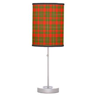 Lackey Scottish Tartan Desk Lamps