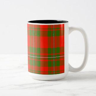 Lackey Scottish Tartan Two-Tone Coffee Mug