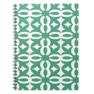 Lacy Seafoam Green Victorian Print Note Books