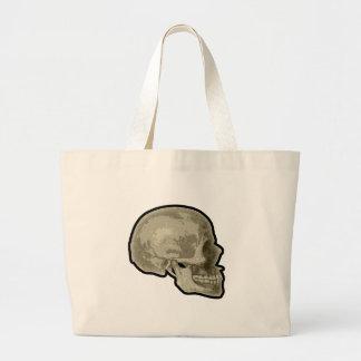 Lado del cráneo bolsas