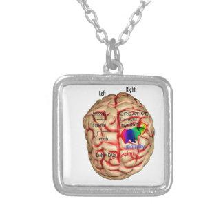 Lado izquierdo y derecho del cerebro colgante cuadrado